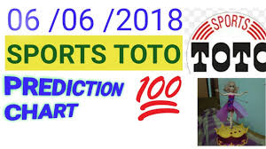 Sports Toto Prediction Chart For 06 06 2018 With Winning