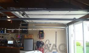 garage door screen systemMAAC Garage Doors in Frankfort IL helps you keep pests out with