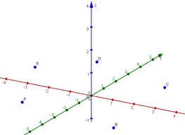 Реферат по теме Построение dмоделей в системе geogebra  Нажимая по оси z на нужную нам высоту получим призму abcdea1b1c1d1e1