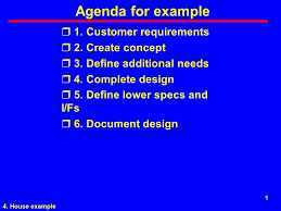 Agenda Formats Beauteous 48 House Example 48 Agenda For Example R 48 Customer Requirements R 48