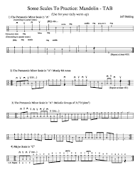 Some Scales To Practice For Mandolin And Fiddle In Tab And