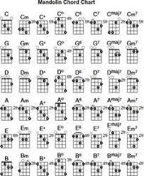 Free Mandolin Chord Chart Pdf Pin By Debra Glover On Music In 2019 Mandolin Lessons