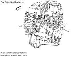 crankshaft sensor on a 2004 chevy bu classic 4 cyl 2 2 l