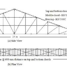 wide span roof truss system using cold formed steel