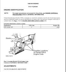 99 grand am 2 4 engine diagram wiring diagram for you • 2002 pontiac grand am service repair manual rh slideshare net 99 grand am thermostat 99 grand am 2 4l engine
