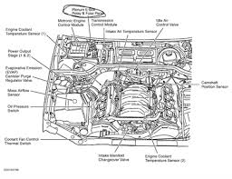 2005 chevy cobalt interior parts wiring diagram for car engine 140624314883 additionally 2005 chevrolet equinox parts diagram further 2 ecotec engine 2007 saturn vue in addition