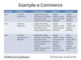 Sample Marketing Plan Powerpoint Online Web Marketing Ltd Simple Video Editor For Mac