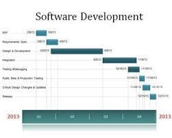 Litigation Timeline Template Software Development Timeline Is A Free Timeline Template