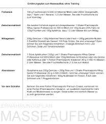 Der Beste, ernährungsplan, für Sixpack Bauchmuskel-Bibel