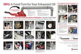 frymaster product sdu step by step guide