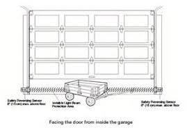 similiar garage door sensor circuit diagram keywords garage door sensor wiring diagram on lift master garage door opener