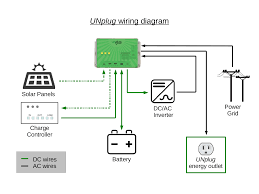 one fridge off the grid reduce your energy footprint and sp wiring diagram the solar ups controller is a small device that connects all components inverter battery charge controller and solar panels