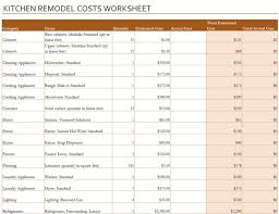 Home Remodeling Cost Calculator Home Remodeling Cost Estimator Tool Gallery Art Home Remodeling