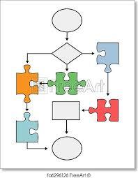 Free Art Print Of Flowchart Puzzle Process Management Solution Chart