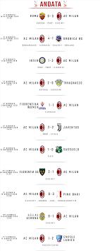 Partite Milan Prima Squadra Femminile: risultati e calendario Serie A  2019/2020