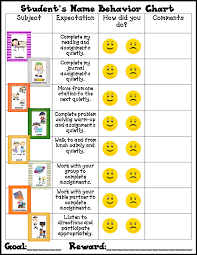 Student Behavior Chart The Idea Hub Yes No Behavior Charts