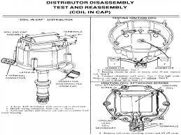 gm hei wiring diagram new era of wiring diagram • ford hei distributor wiring diagram wiring forums gm hei ignition wiring diagram gm hei external coil wiring diagram