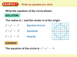 example 1 write an equation of a circle write the equation of the circle shown