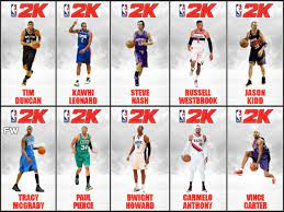10 Greatest NBA Players Without A 2K ...