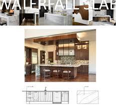 Dallas Design Group | Blog