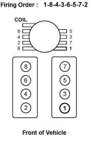 350 spark plug wire diagram wiring diagram load