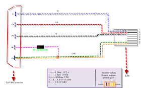db9 adapter wiring diagram usb to rj45 wiring diagram wiring diagrams and schematics rj45 to db9 serial cable pinout wiring