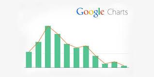 Types Of Google Charts Google Chart Agileblaze