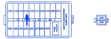 suzuki aerio 2004 under dash fuse box block circuit breaker suzuki aerio 2004 under dash fuse box block circuit breaker diagram