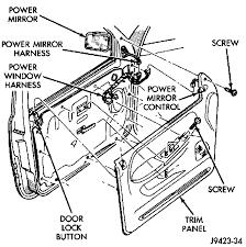 1997 freightliner fl60 fuse box wiring diagram manual freightliner power window wiring diagram rh 47 geschiedenisanders nl century door latch 1997 freightliner fl60
