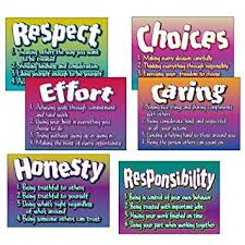 Good Work Traits Argus Character Traits Argus Posters Combo Pack 6 Pcs