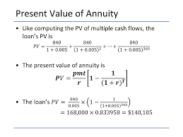 Time Value Of Money Annuity Ppt Download