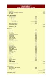 Financial Statements Format Templates Corporate Financial Statement Template Sosfuer Spreadsheet Profit