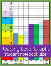 Dra And Fountas And Pinnell Correlation Chart Student Reading Level Graph Dra Fountas And Pinnell