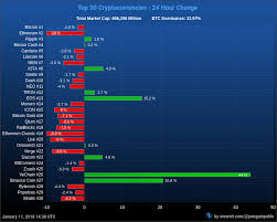 Korean Real Time Chart South Korea Is Not Banning Bitcoin The Rumors Are Fud