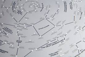 Sci Fi And Horror Films Turned Into Star Charts