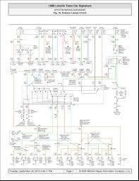 wiring diagram 2005 lincoln town car wiring diagrams best 1999 lincoln town car fuse diagram wiring library 1991 lincoln town car wiring diagram 2000 lincoln