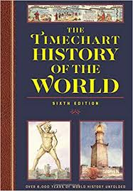 The Timechart History Of The World Over 6000 Years Of World