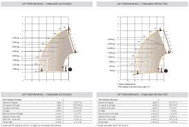 Jcb 535 125 Lifting Chart Jcb 535 125