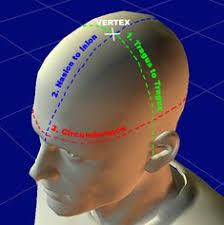 23 Best Tdcs Images Transcranial Magnetic Stimulation