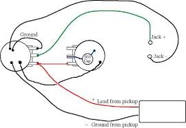 wiring diagram guitar 1 humbucker volume tone winkl Humbucker Guitar Wiring Diagrams guitar wiring diagram 1 humbucker volume tone 449726d1423710752 harmony h1 h601 lap steel vol pkup jk 3 humbucker guitar wiring diagrams
