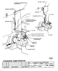 new chevy 350 engine wiring diagram 400 sbc library beautiful chevy 350 engine wiring diagram starter motor electrical diagrams