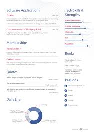 ... 85 Amazing How To Make Resume One Page Template ...