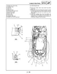 atv fuse box diagram atv wiring diagrams photos description description yamaha raptor atv fuse box yamaha wiring diagrams for car or truck