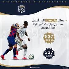 🕺🏻 - يملك ريال مدريد ثاني أفضل مجموع... - كورة وياك - Kora Weyyak
