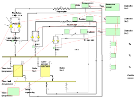 electrical drawing for control panel the wiring diagram boiler control panel wiring diagram digitalweb electrical drawing