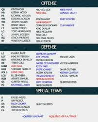 Eagles Depth Chart 27 Best Football Baby Images Football Baby American