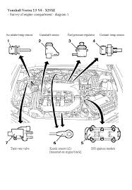 vectra 2 5 engine diagrams vectra sport