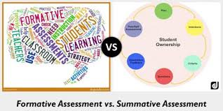 Formative Vs Summative Assessment Venn Diagram Difference Between Formative And Summative Assessment Difference