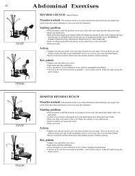 Bowflex Xtl Exercise Wall Chart Bowflex Xtl Workout Chart Kayaworkout Co