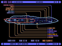 similiar star trek ship uss raven keywords star trek romulan warbird schematics wiring diagram website
